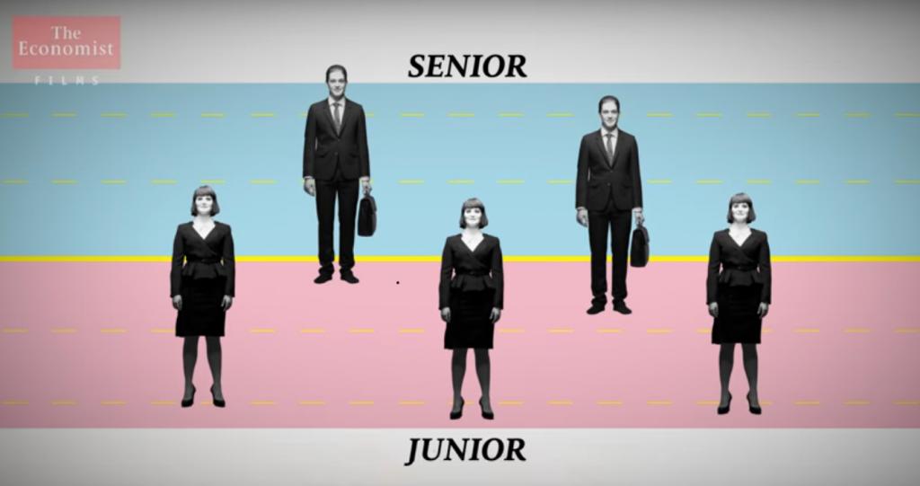 video sobre la igualdad de genero de The Economist